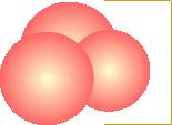 コラーゲンの最小ユニット図