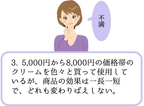3. 5,000円から8,000円の価格帯のクリームを色々と買って使用しているが、商品の効果は一長一短で、どれも変わりばえしない。
